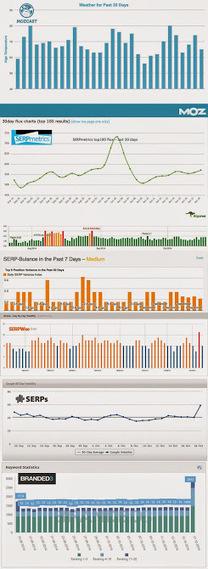 Google Pingouin 3.0 est sorti ! Détails et conseils SEO - Web Rank Info   Bonnes pratiques du e-tourisme   Scoop.it