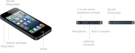 iPhone 5 - Order iPhone 5 in 16GB, 32GB, or 64GB - Apple Store (U.S.) | Phone models and SIM Types | Scoop.it