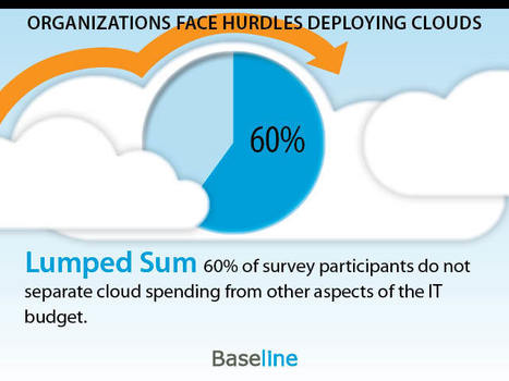 Organizations Face Hurdles Deploying Clouds | Cloud Central | Scoop.it