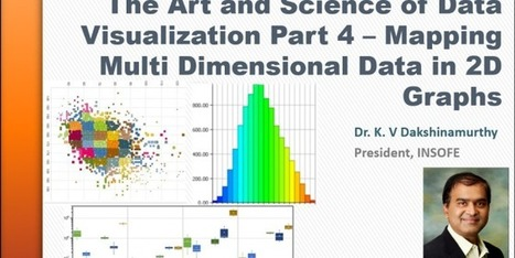 The Art and Science of Data Visualization Part 4 – Mapping Multidimensional Data Using 2D Graphs | BEyond | Data Visualization: Know-how | Scoop.it