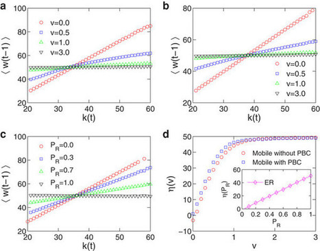 Controlling extreme events on complex networks | Complex World | Scoop.it
