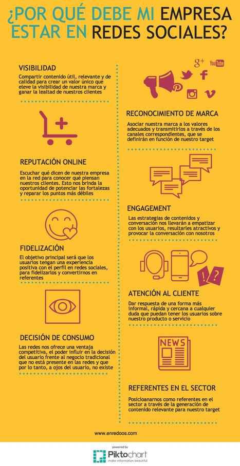 ¿Por qué debe mi empresa estar en las redes sociales? | SocialMedia | Scoop.it