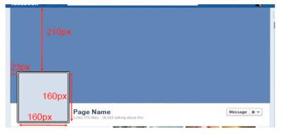 Social Media Branding and Photo SizeRoundup | Social Media Strategy by Carmine Media | Scoop.it