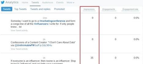 10 Metrics to Track for Social Media Success   Social Media Examiner   SocialMoMojo Web   Scoop.it