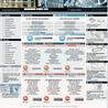 Speicherhosting GmbH Internet service Provider
