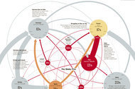 it's all connected | visual stories | Scoop.it