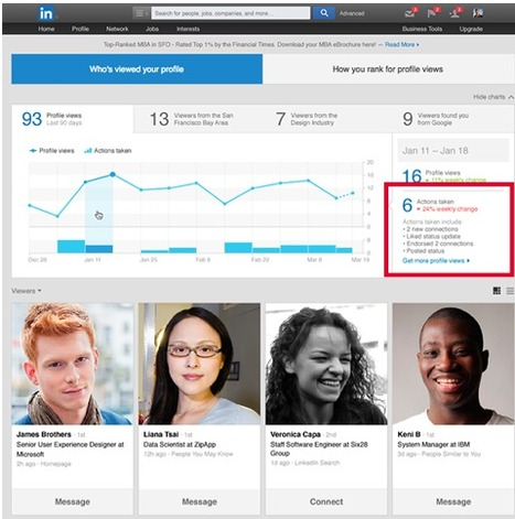 Linkedin vous dit pourquoi votre profil a été visité   DKOmedia   Scoop.it