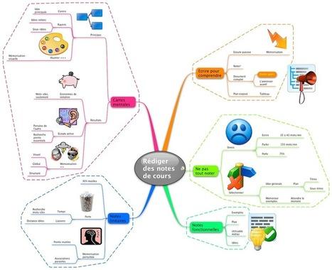 Exemple de carte mentale pour prendre des notes   Mind Mapping au quotidien   Scoop.it
