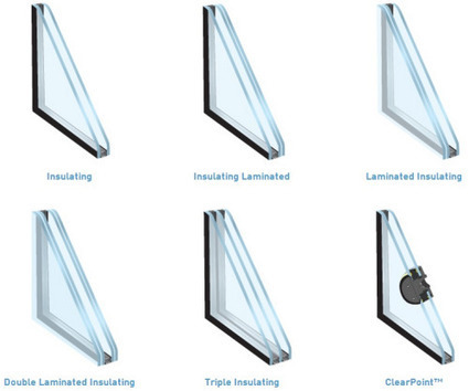 Skylight Repair and Replacement Services | Window and Glass Repair | Scoop.it