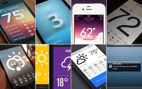 The Dribbblisation of Design   Inside Intercom   Visualizing Innovative Product Experiences   Scoop.it