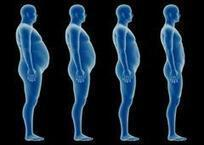 Weight Loss Discovery Making National Headlines | Passe-partout | Scoop.it