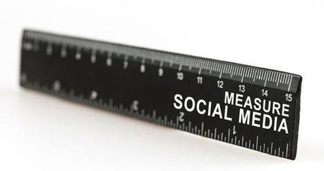 Des entreprises encore peu capables de mesurer leurs actions sur les réseaux sociaux | Médias & réseaux sociaux | Scoop.it