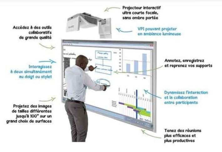 Pourquoi préférer les vidéoprojecteurs interactifs aux tableaux numériques? | TIC et TICE mais... en français | Scoop.it