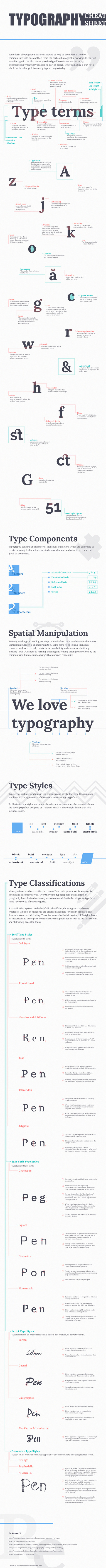 Typography Cheat Sheet #Infographic | Inspired By Design | Scoop.it