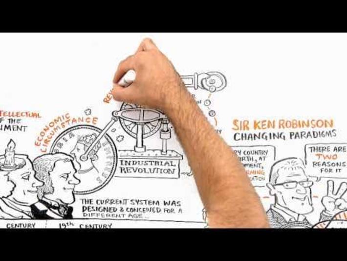 RSA Animate – Changing Education Paradigms « Safegaard – Movie Theater | Machinimania | Scoop.it