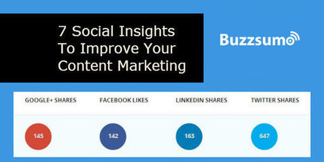 BuzzSumo per sapere di cosa si parla sui Social Media | ToxNetLab's Blog | Scoop.it