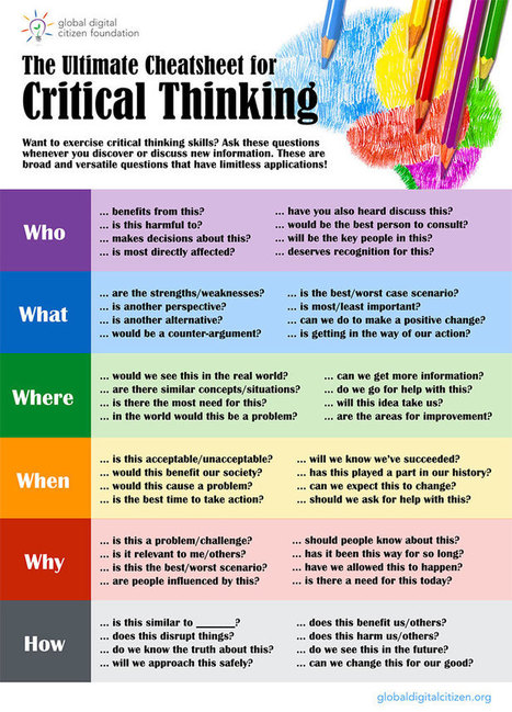 The Critical Thinking Skills Cheatsheet [Infographic] via GDC | ICT Nieuws | Scoop.it