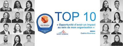 Saint-Gobain, classé parmi les employeurs les plus attractifs de France !