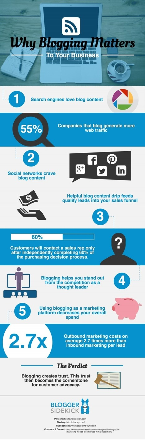 5 Reasons Why Blogging Matters to Your Business [Infographic] | Leadership and Management | Scoop.it