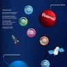 Social Media Revolutionizing