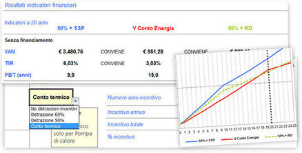 business plan impianto eolico excel
