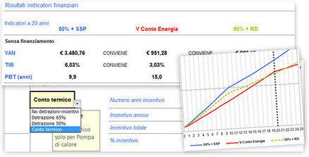 business plan impianto fotovoltaico excel