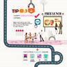 Tips on Online Shopping