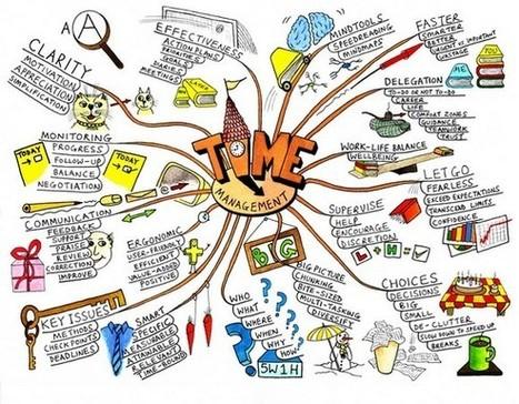 Pour les révisions rien de tel que le Mind Mapping   Classemapping   Scoop.it