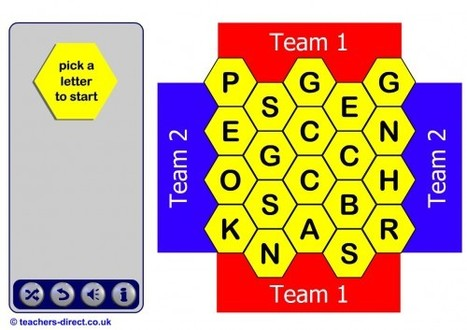 12 Puzzle and Quiz Creation Tools for Teachers The Whiteboard Blog | Games In Education | Scoop.it