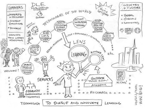What To Expect From Education In 2013 | Science Education 7-12 | Scoop.it