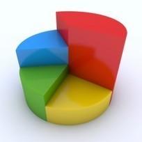 3 outils pour créer un graphique en ligne | Boîte à outils du Web | Scoop.it