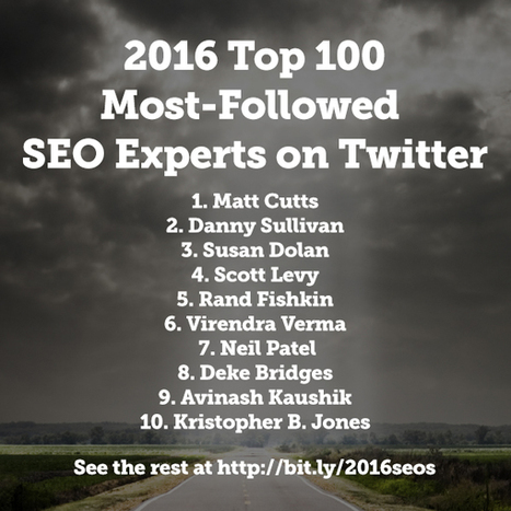 Top 100 Most Followed SEO Experts On Twitter For 2016 | SEO Tips, Advice, Help | Scoop.it