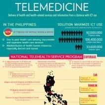 [PAGSAMA] Telemedicine in the Philippines | Visual.ly | Australian e-health | Scoop.it