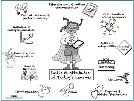 The 12 Must-Have Skills Of Modern Learners | Edudemic | A Librarian Who Uses Technology to Support Instruction Designed For All Learners | Scoop.it