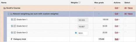 Introduction to Natural Weighting in the Moodle 2.8 Gradebook | Langues et TICE | Scoop.it
