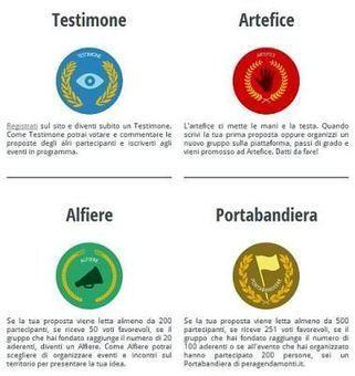 La Gamification della Politica Italiana | BlogItaList | Scoop.it