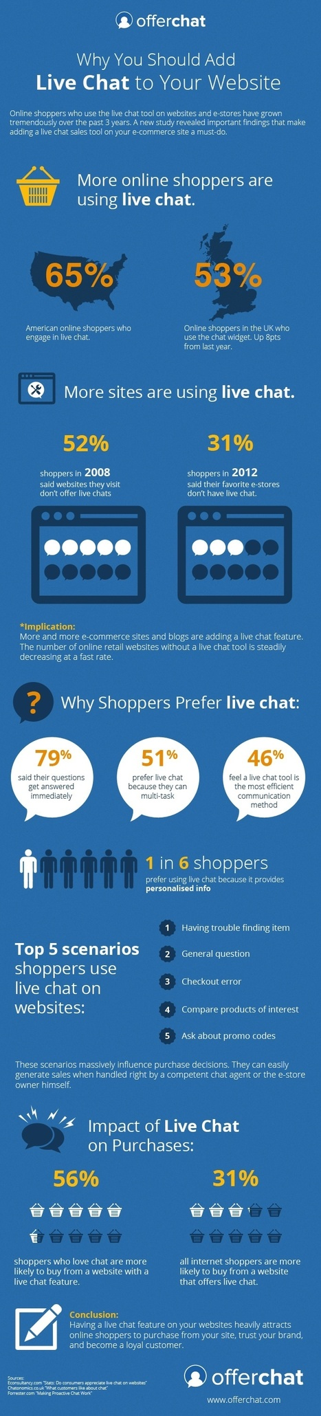 Why You Should Add Live Chat to Your Website [Infographic] - Offerchat | Online Marketing with Tech | Scoop.it
