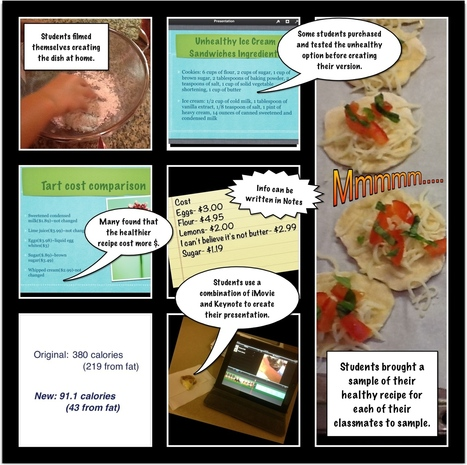 iHealthy Living « techchef4u | Differentiated Learning through 1:1 eLearning | Scoop.it