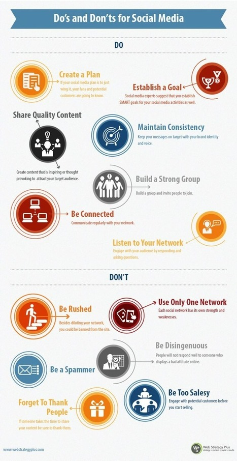 13 Do's and Don'ts for a Successful Social Media Marketing Strategy | PHi-Social | Scoop.it