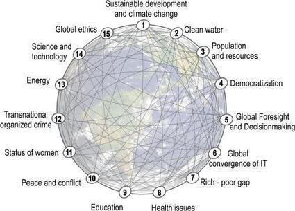 15 Global Challenges   Asuntos de Interés   Scoop.it
