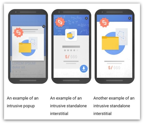 How To SEO-Proof Your Mobile Site For Google in 2017 - SumoMe | Email Marketing Tips | Scoop.it