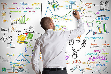 Is Your Business Fully Embracing Internet Marketing?   Online Marketing Today   Scoop.it