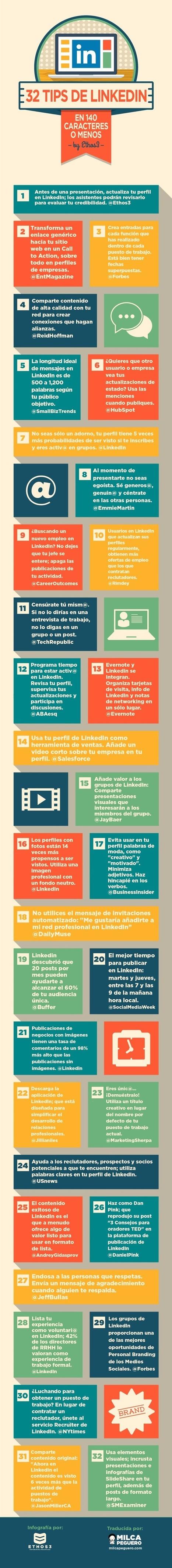 Infografía con 33 tips para mejorar tu Linkedin | Buscar trabajo | Scoop.it