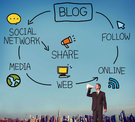 5 Steps to Promote Your Blog | The Perfect Storm Team | Scoop.it