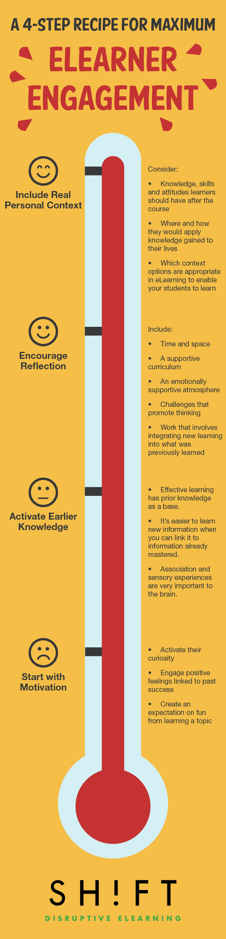 A 4-Step Recipe for Maximum eLearner Engagement | Online Student Engagement in Higher Education | Scoop.it