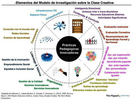 ¿Qué es la educación disruptiva? | VIRTUAL_Edutec | Scoop.it