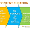 Content Marketing & Content Curation Tools For Brands