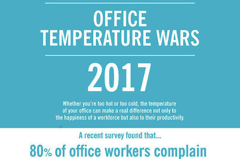 [Infographic] Office Temperature Wars Costing Offices Time and Money | Employee Engagement - Hppy Scoop | Scoop.it