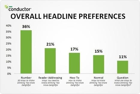 Comescrivere Headline e Call to Action (quasi) infallibili | Copywriter Freelance | Scoop.it