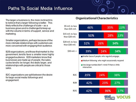 Path To Influence | Social-Business-Marketing | Scoop.it